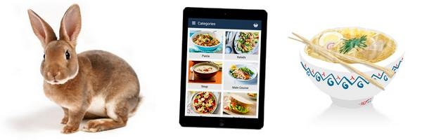 food-trends-voor-2015